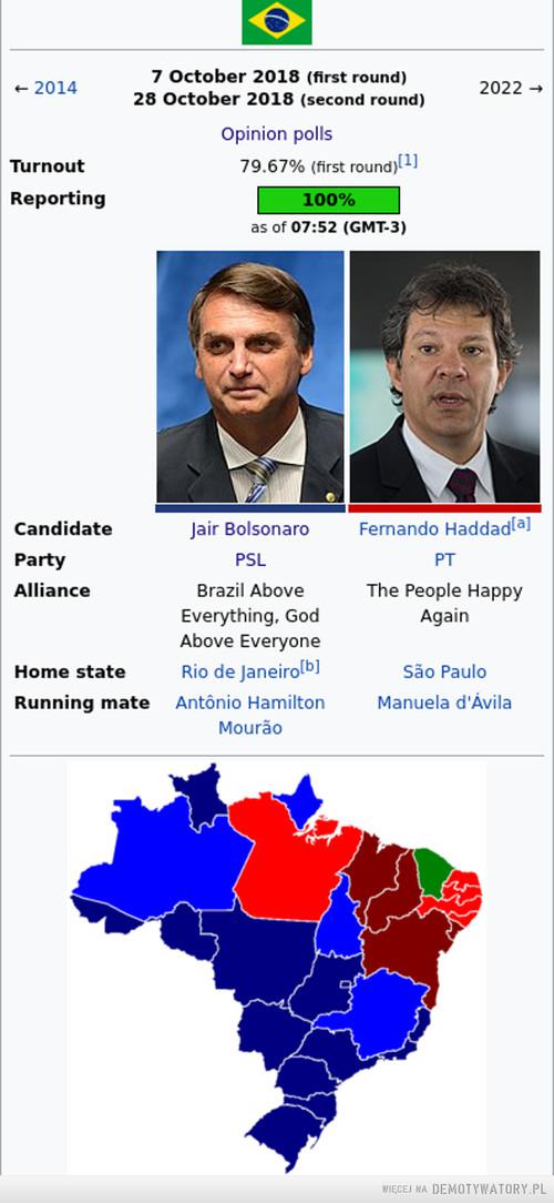 07.10.18: PSL wygrywa pierwszą rundę wyborów prezydenckich w Brazylii
