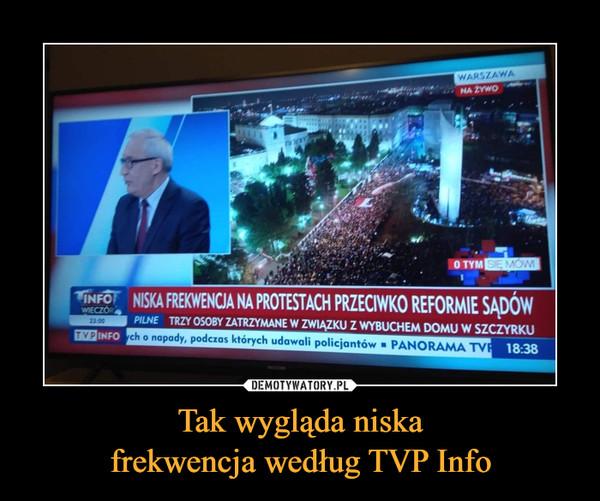 Tak wygląda niskafrekwencja według TVP Info –